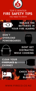 winter fire safety poster
